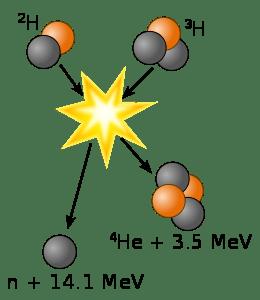 Deuterium - tritium [Nuclear Fusion]