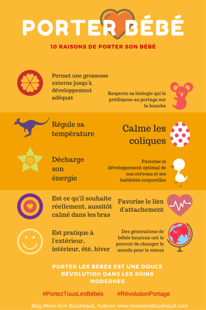 Pourquoi porter son bébé: 10 raisons surprenantes de porter son bébé, affiche #PortezTousLesBébés #RévolutionPortage