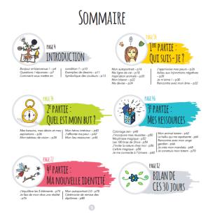 """Sommaire du cahier d'exercices """"30 jours créatifs et magiques"""" de Sarah Chêne"""