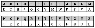 Letter substitution code