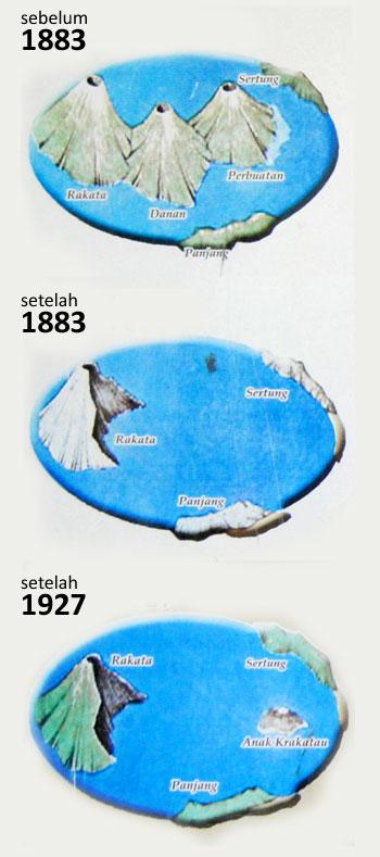 Proses terbentuknya Anak Krakatau
