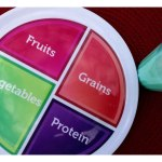 D.C. MyPlate Meal – Mexican Delight