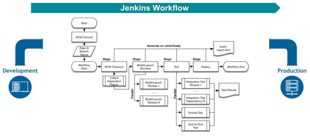 medium resolution of dsl building diagram