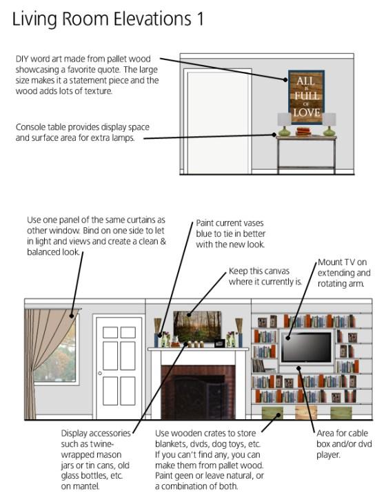 Industrial Chic Living Room Design