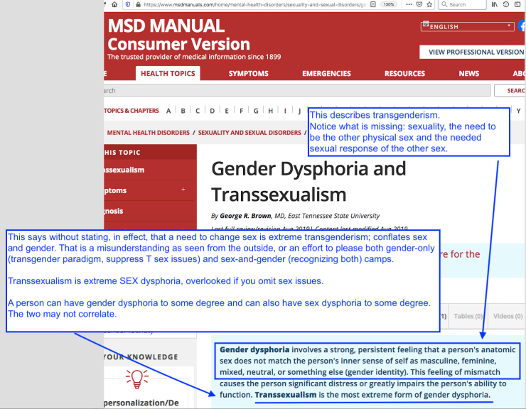 MSD medical manual that confuses gender dysphoria and sex dysphoria.