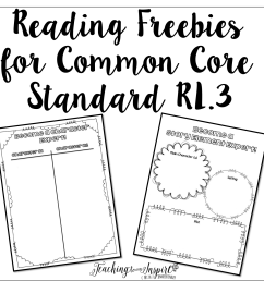 Common Core Reading: Teaching Story Elements - Teaching with Jennifer  Findley [ 1468 x 1560 Pixel ]