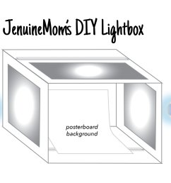 diy light box for gorgeous photos jenunemom com [ 2000 x 1263 Pixel ]