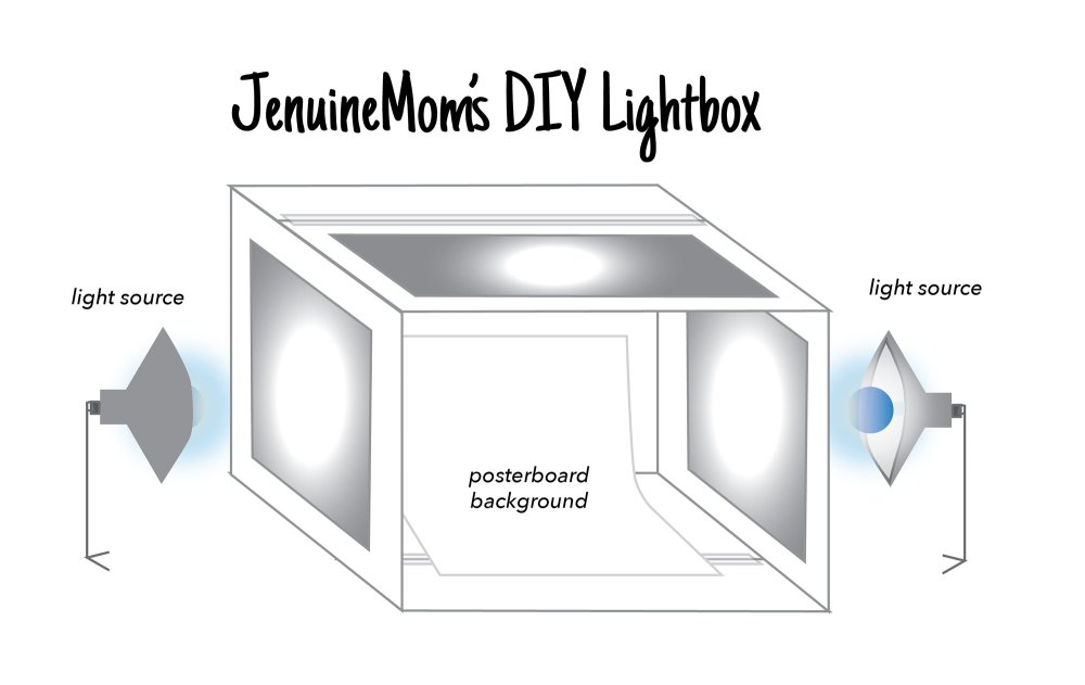 medium resolution of diy light box for gorgeous photos jenunemom com