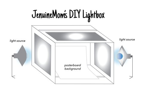 small resolution of diy light box for gorgeous photos jenunemom com