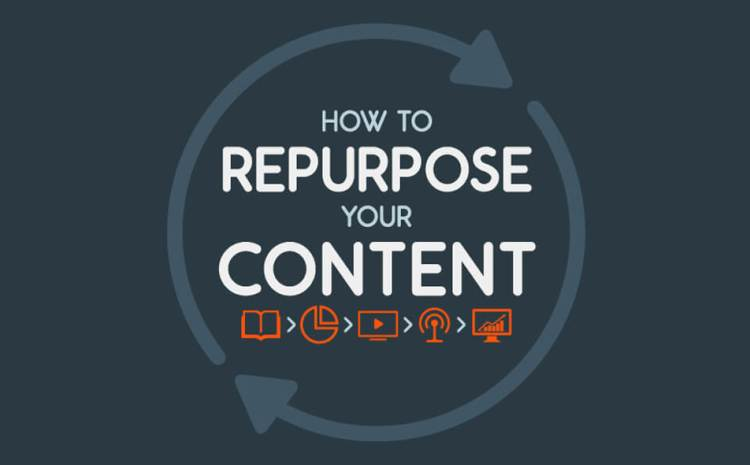 Creative Ways to Repurpose Your Old Content