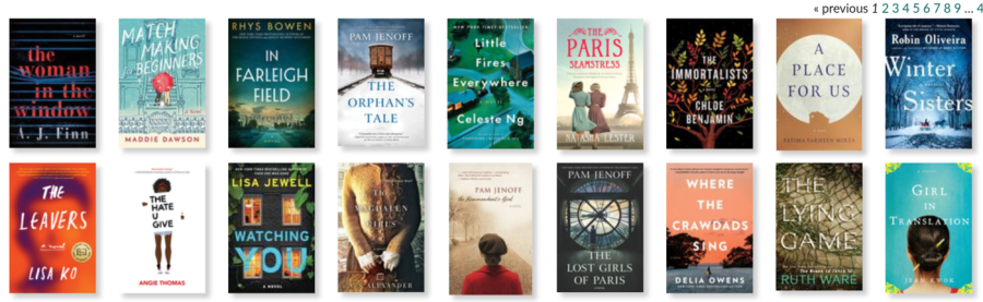Good Reads From My Best Read Books – March/April/May 2019