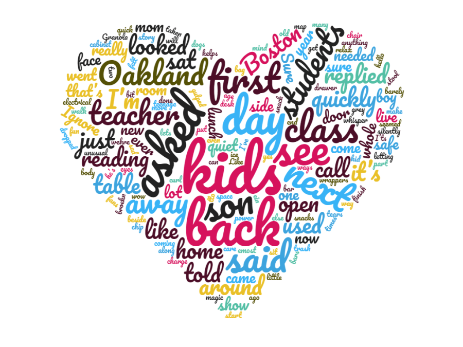 First Day Back To Class: Kids, Teachers, and Moms