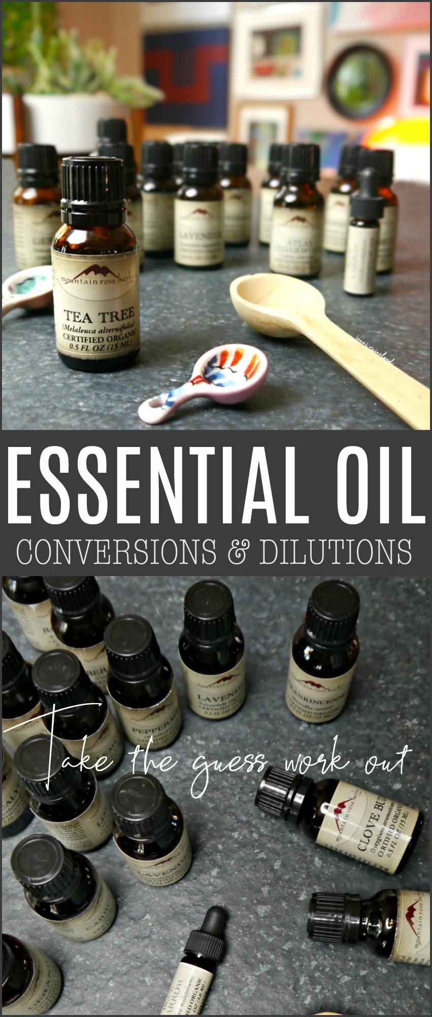 Konwersje i rozcieńczenia olejków eterycznych