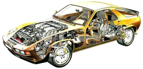 small resolution of 1977 1979 928 1980 928s 1985 928s 1986 928s3 1991 928s4 1991 928gt 1992 928gts