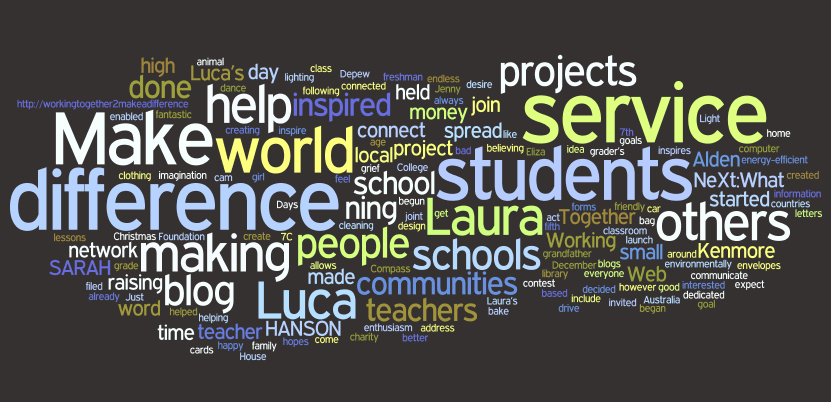 Wordle_working_together_2_make_a_difference