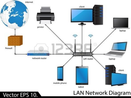small resolution of ethernet lan diagram wiring diagrams u2022 examples of hyper v visio lan network diagram visio
