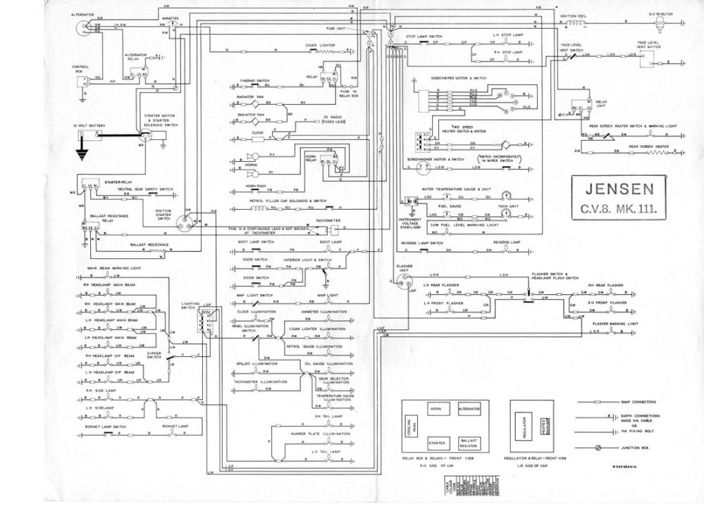 medium resolution of jensen wiring diagram wiring diagram wiring diagram jensen interceptor
