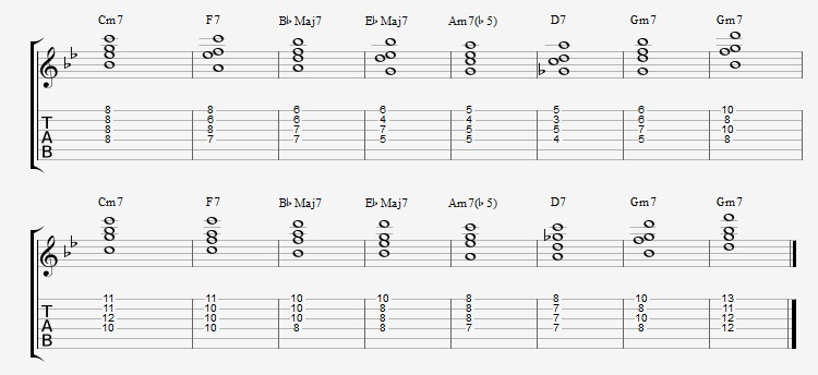 Jazz Chord Essentials - Drop 2 voicings - Part 1 - Jens Larsen
