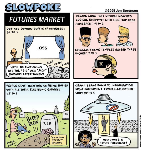 futuresmarket