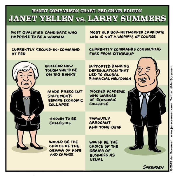 handy chart janet yellen vs larry summers cartoon on fed jen sorensen handy chart janet yellen vs larry
