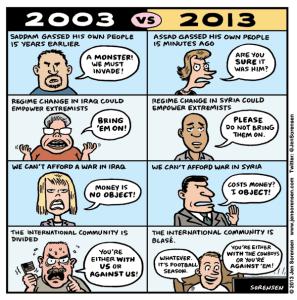 2003 vs. 2013
