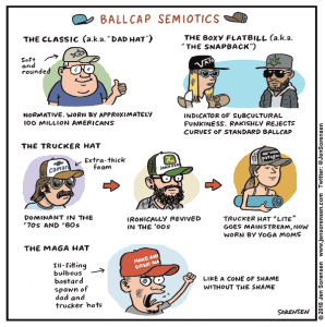 cartoon about the meaning of baseball caps