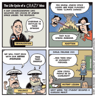 The Life Cycle of a Crazy Idea