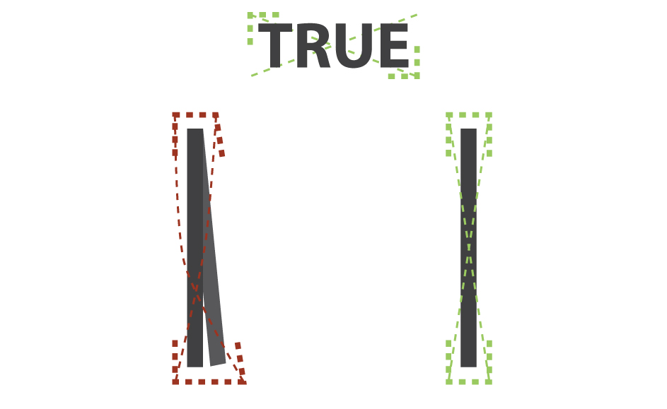 LEVEL PLUMB SQUARE TRUE. What do they really mean and why you should ...