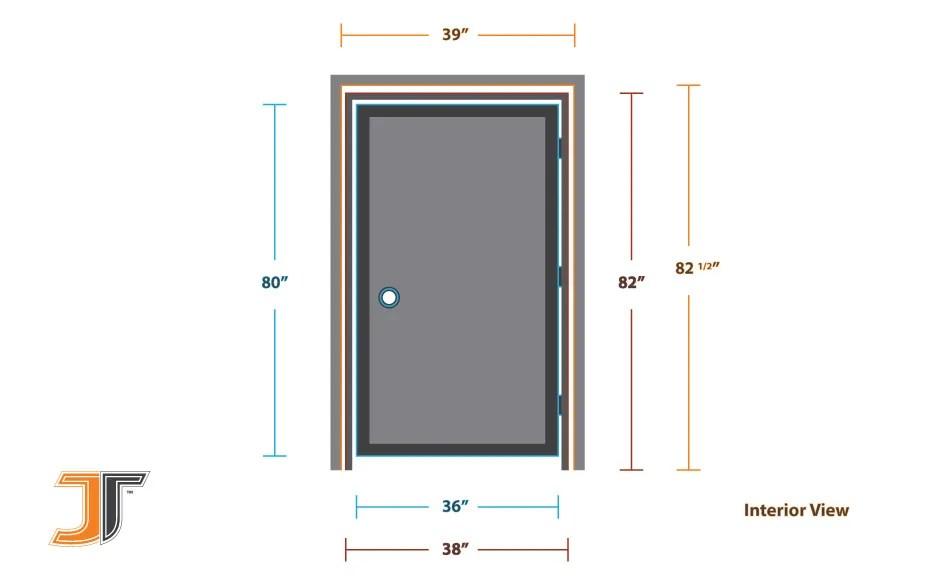 How To Measure a Prehung Door Interior