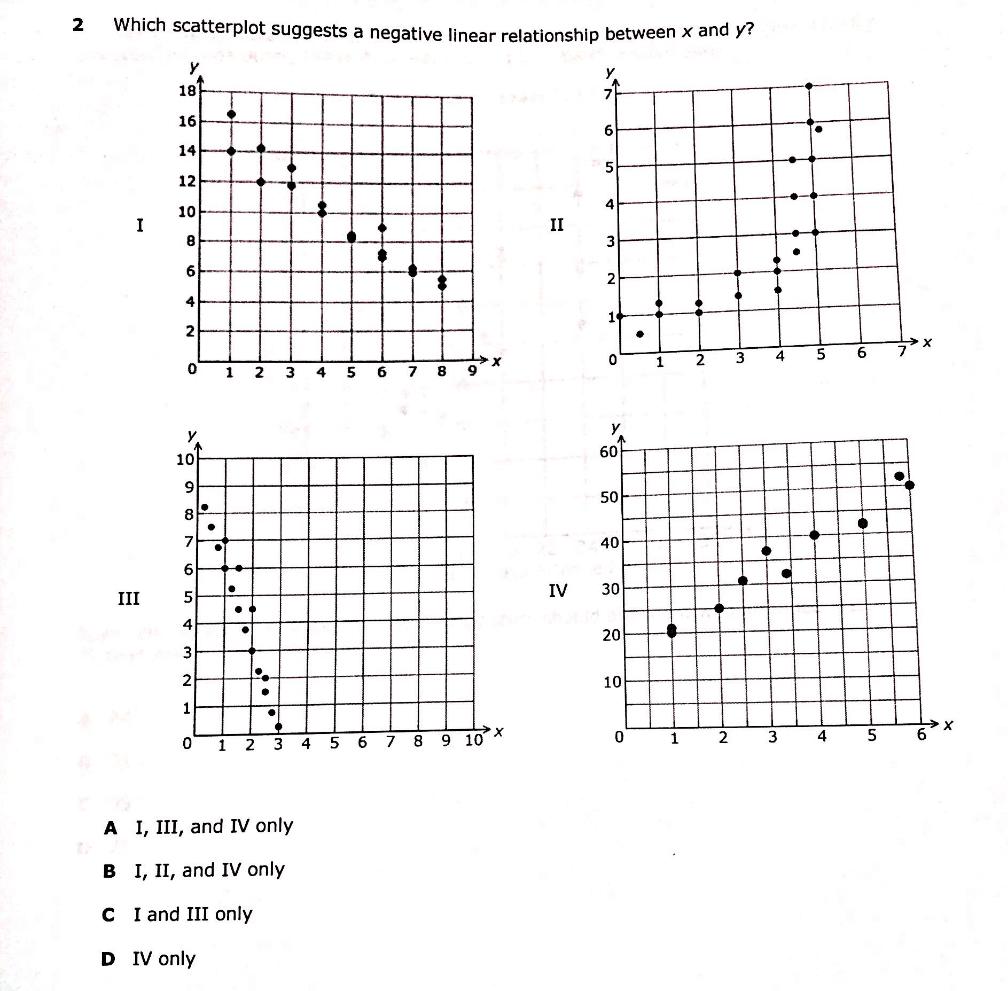 8th Grade Staar Math Review