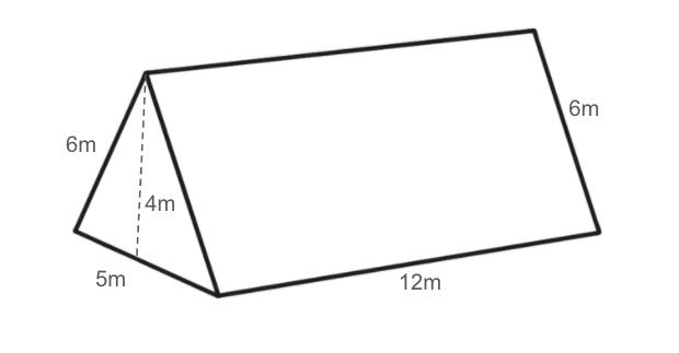 Pre-Algebra: Area, Surface Area, and Volume Jeopardy Template