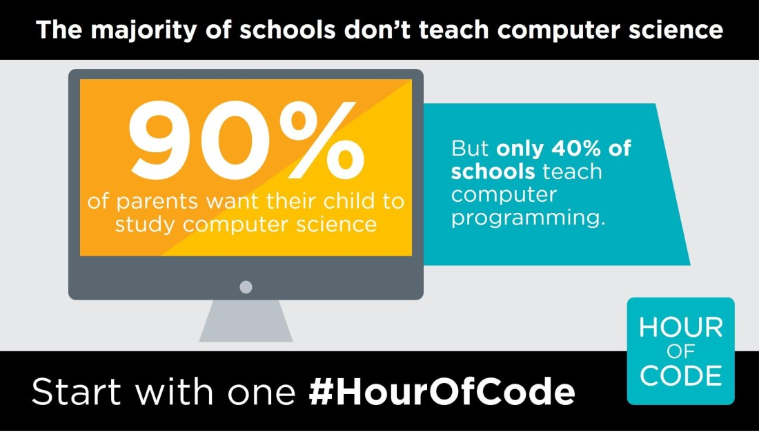 Hour of Code.jpeg