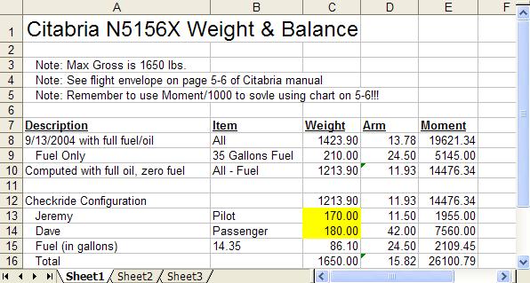 Simple Weight and Balance Spreadsheet (by Jeremy Zawodny)