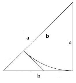 The Square Root of 2 is Irrational (Geometric Proof
