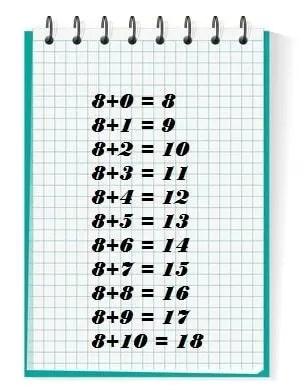 Tables D' Addition De 8 Et 9
