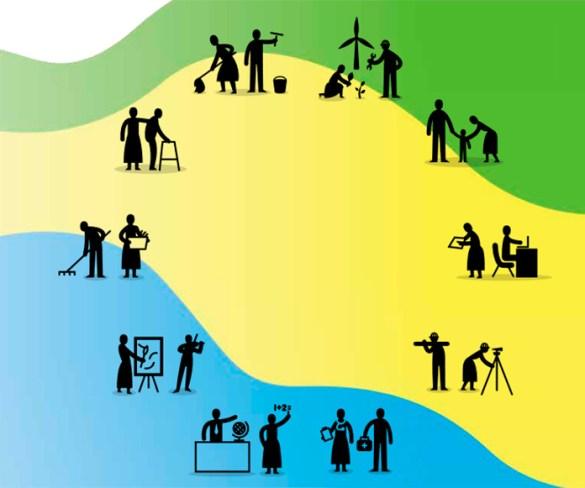 El trabajo al servicio del desarrollo humano