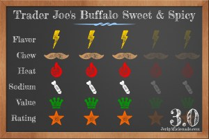 Trader_Joes_Sweet_&_Spicy-05-900