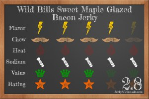 wild_bills_sweet_maple_bacon_jerky-rating