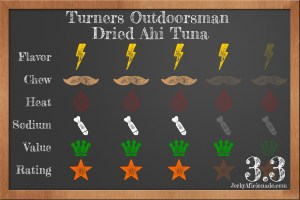Turneres_Outdoorsman_Dried_Ahi-score