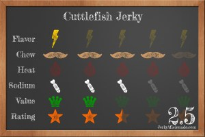 cuttlefish_rating