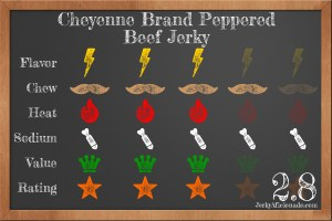 Cheyenne_Brand_Peppered_Beef_Jerky-Review