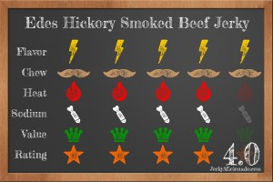 Edes_Hickory_Smoked_Beef_Jerky-rating