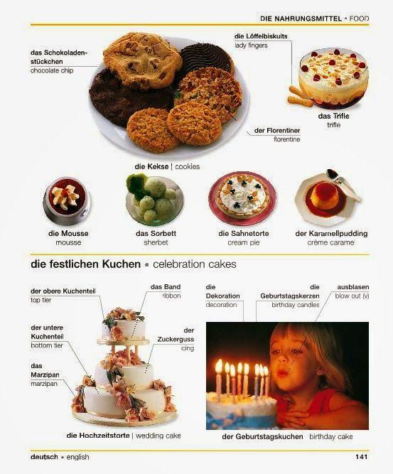 Aneka kue Bahasa Jerman. German desserts and pastries