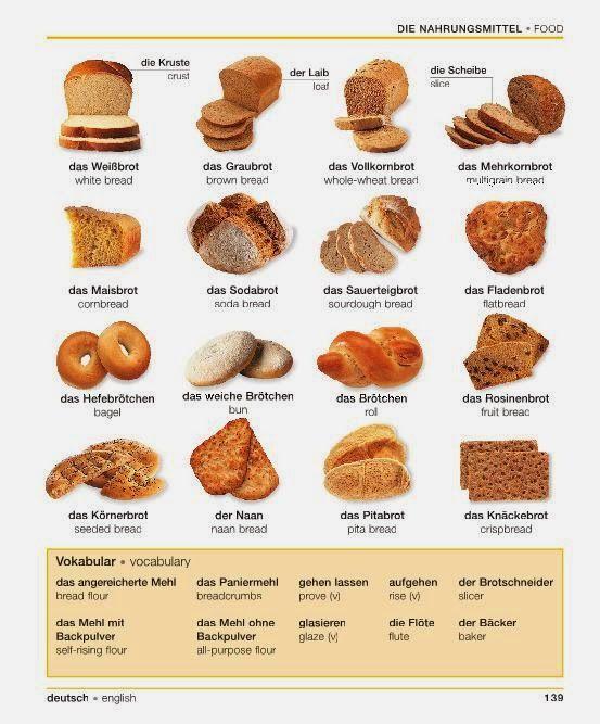 Roti dan Kue Bahasa Jerman. German Desserts and Pastries