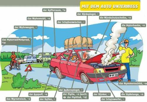 auto vocabulary german