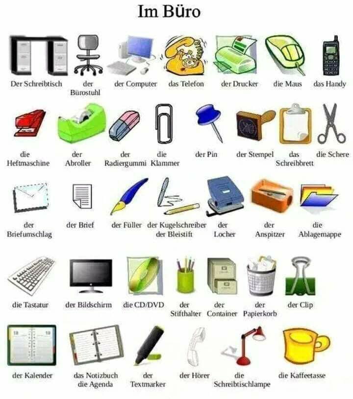 Peralatan Kantor Dalam Bahasa Jerman Berikut Gambarnya Jermania