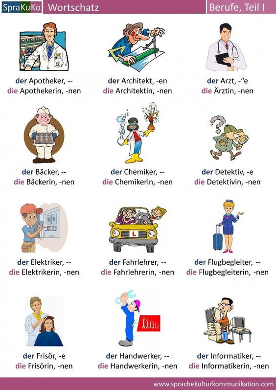 Macam Macam Pekerjaan Bahasa Jerman Berikut Gambarnya Jermania