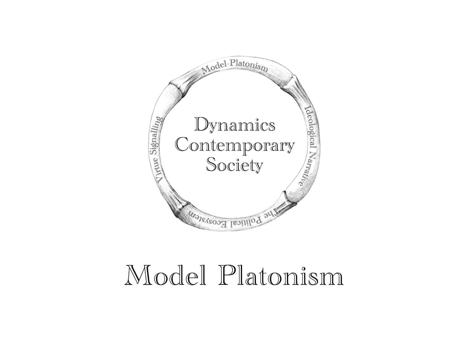 Model Platonism p p p