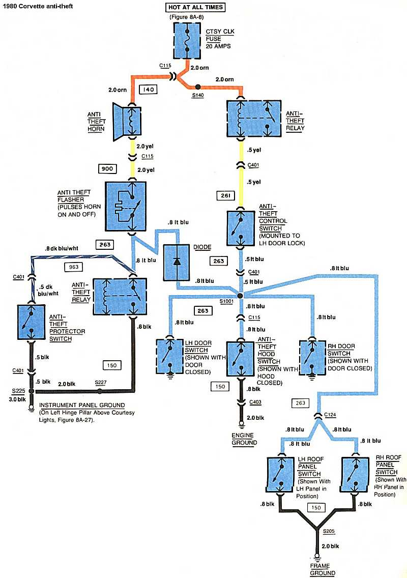 medium resolution of full electrical wiring diagram c3 1980 corvetteforum chevrolet c3 corvette engine wiring diagram c3