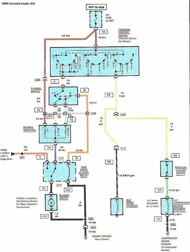 corvette wiring diagram image wiring diagram 1978 corvette wiring diagram wiring diagram on 1980 corvette wiring diagram